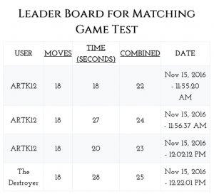 Leader Board Table in Development
